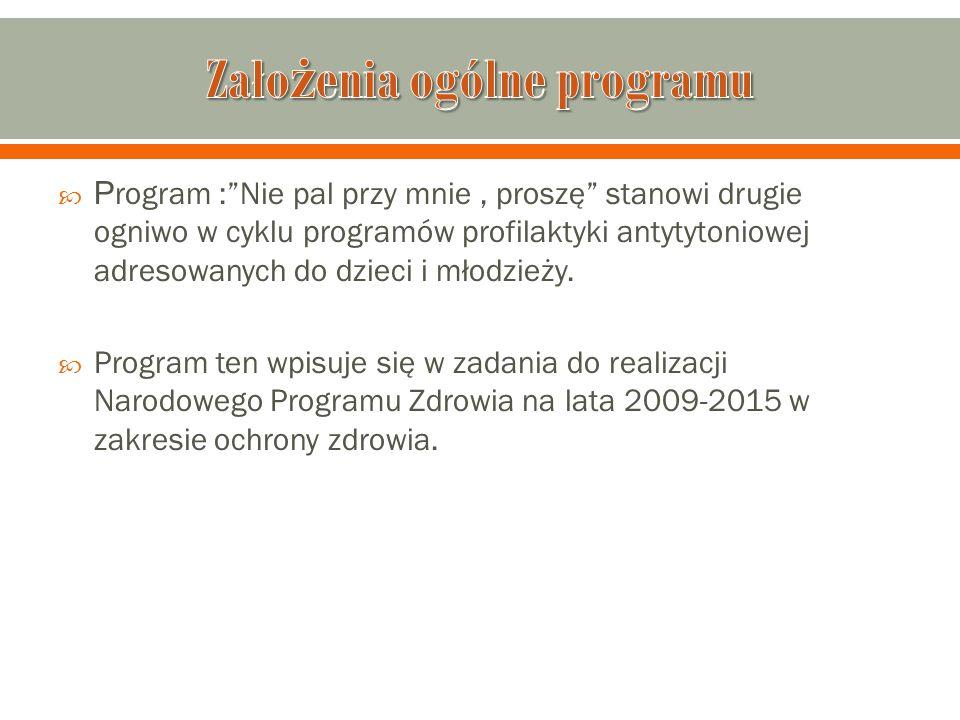  Kwestionariusz ankiety dla koordynatora szkolnego programu Należy dostarczyć do dnia : 5 czerwca 2015r.