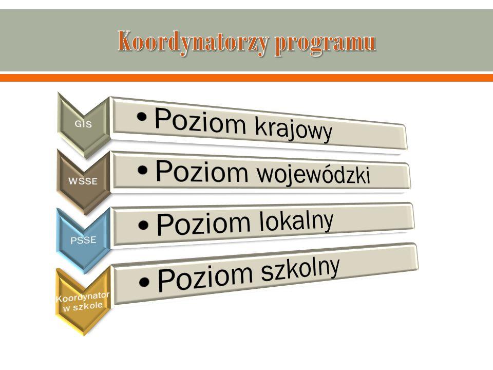 Polskie Towarzystwo Oświaty Zdrowotnej Oddział w Białymstoku  Departament Spraw Społecznych Urzędu Miejskiego W Białymstoku