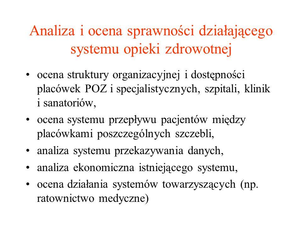 Analiza i ocena sprawności działającego systemu opieki zdrowotnej ocena struktury organizacyjnej i dostępności placówek POZ i specjalistycznych, szpit