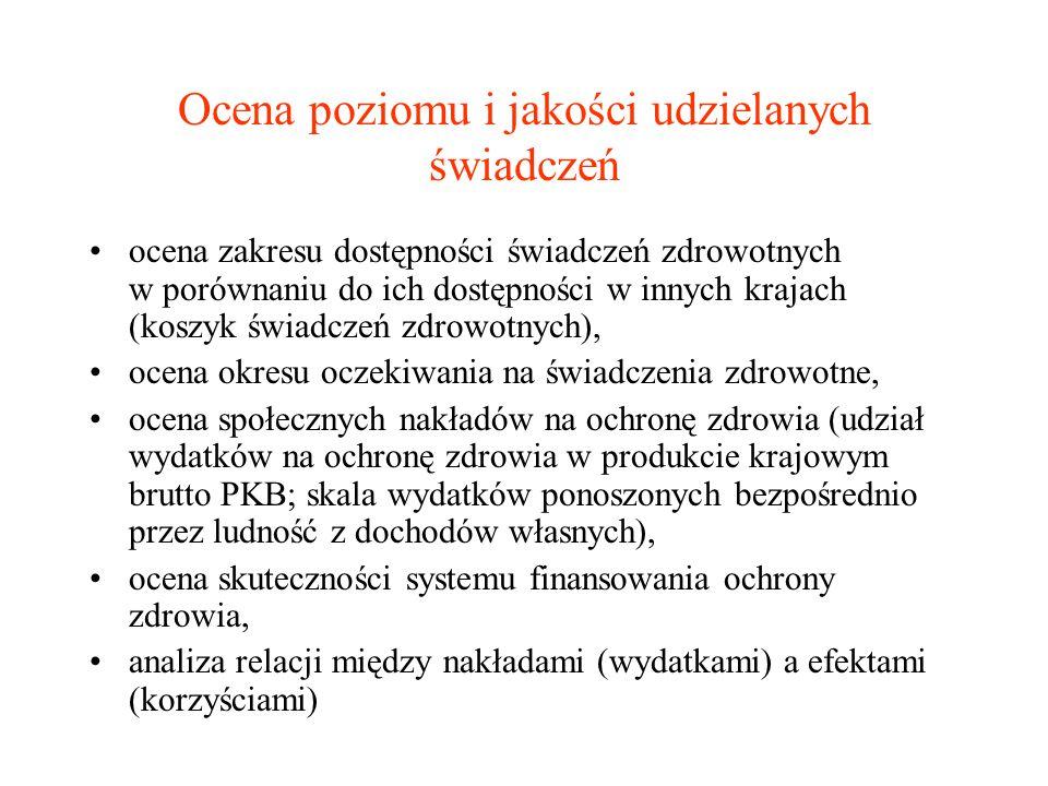 Ocena poziomu i jakości udzielanych świadczeń ocena zakresu dostępności świadczeń zdrowotnych w porównaniu do ich dostępności w innych krajach (koszyk