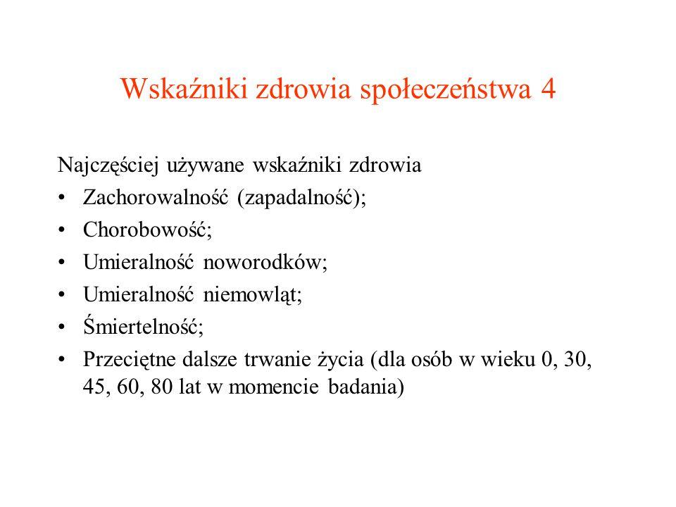 Wskaźniki zdrowia społeczeństwa 4 Najczęściej używane wskaźniki zdrowia Zachorowalność (zapadalność); Chorobowość; Umieralność noworodków; Umieralność