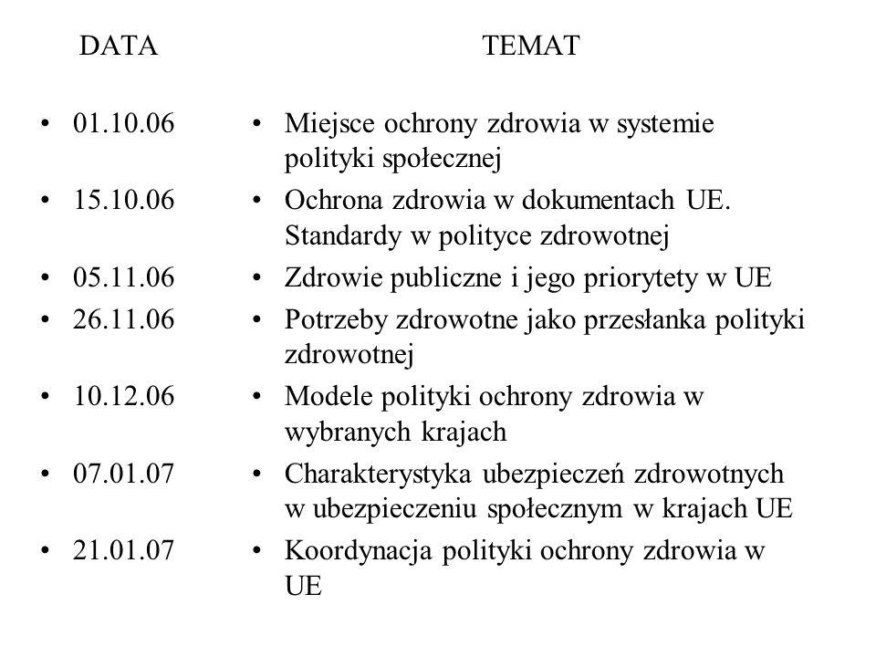 DATA 01.10.06 15.10.06 05.11.06 26.11.06 10.12.06 07.01.07 21.01.07 TEMAT Miejsce ochrony zdrowia w systemie polityki społecznej Ochrona zdrowia w dokumentach UE.