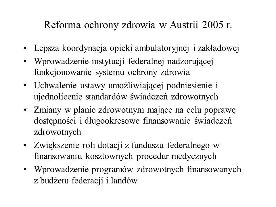 Reforma ochrony zdrowia w Austrii 2005 r. Lepsza koordynacja opieki ambulatoryjnej i zakładowej Wprowadzenie instytucji federalnej nadzorującej funkcj
