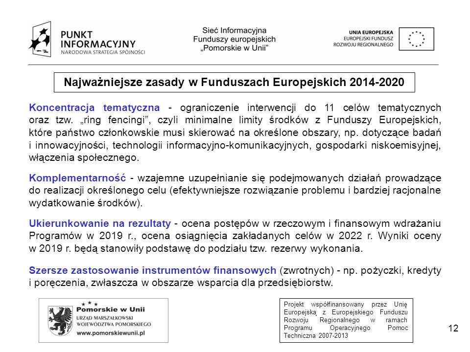 Projekt współfinansowany przez Unię Europejską z Europejskiego Funduszu Rozwoju Regionalnego w ramach Programu Operacyjnego Pomoc Techniczna 2007-2013 12 Najważniejsze zasady w Funduszach Europejskich 2014-2020 Koncentracja tematyczna - ograniczenie interwencji do 11 celów tematycznych oraz tzw.