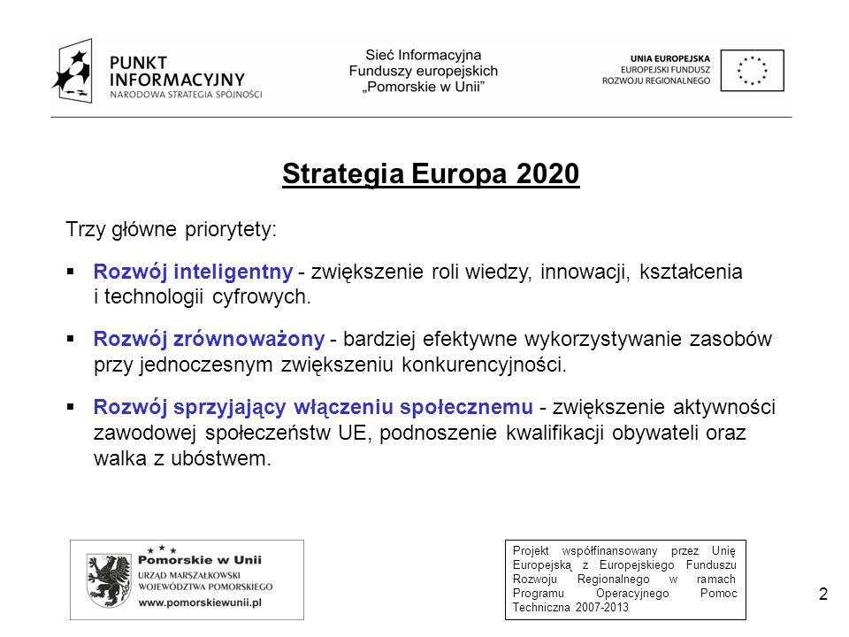 Projekt współfinansowany przez Unię Europejską z Europejskiego Funduszu Rozwoju Regionalnego w ramach Programu Operacyjnego Pomoc Techniczna 2007-2013 2 Strategia Europa 2020 Trzy główne priorytety:  Rozwój inteligentny - zwiększenie roli wiedzy, innowacji, kształcenia i technologii cyfrowych.