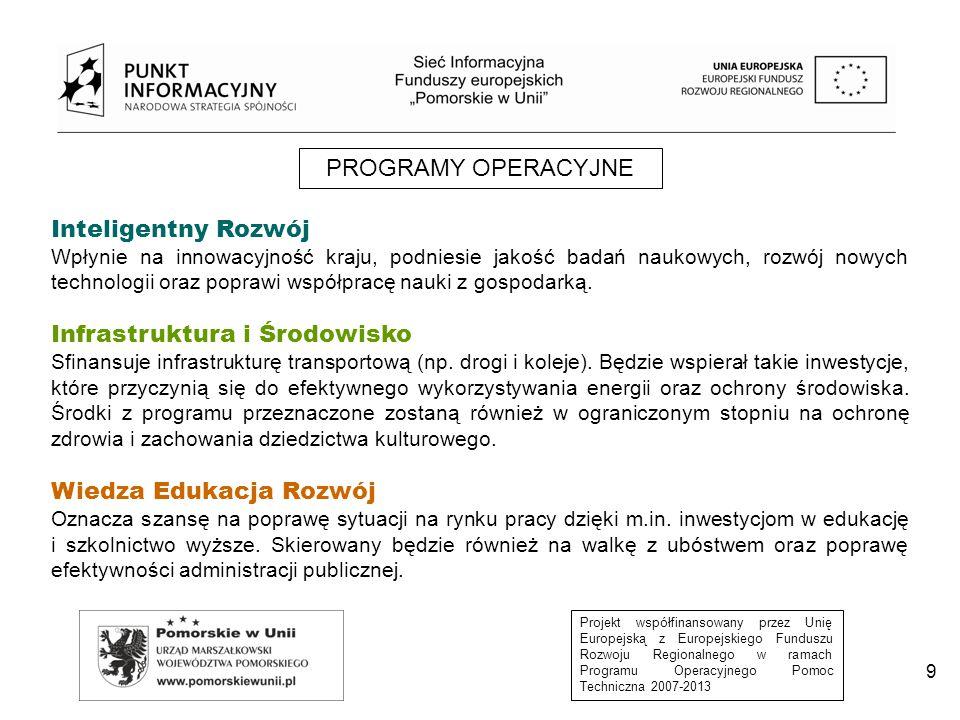 Projekt współfinansowany przez Unię Europejską z Europejskiego Funduszu Rozwoju Regionalnego w ramach Programu Operacyjnego Pomoc Techniczna 2007-2013 9 PROGRAMY OPERACYJNE Inteligentny Rozwój Wpłynie na innowacyjność kraju, podniesie jakość badań naukowych, rozwój nowych technologii oraz poprawi współpracę nauki z gospodarką.