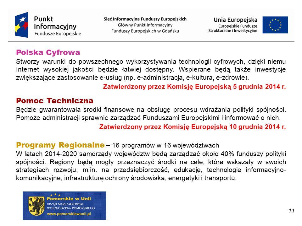11 Polska Cyfrowa Stworzy warunki do powszechnego wykorzystywania technologii cyfrowych, dzięki niemu Internet wysokiej jakości będzie łatwiej dostępn