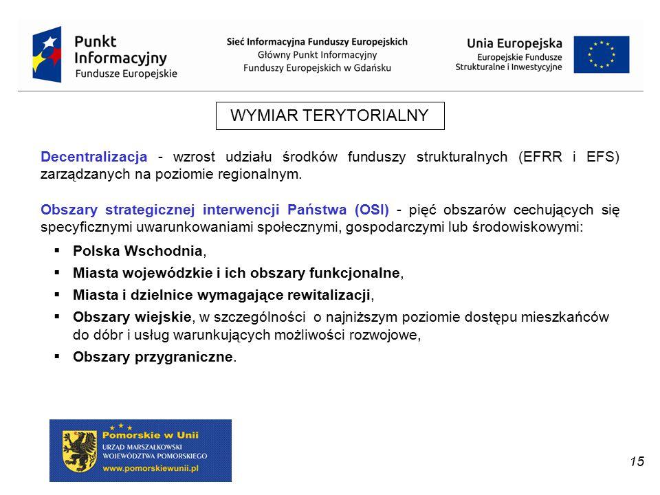 15 WYMIAR TERYTORIALNY Decentralizacja - wzrost udziału środków funduszy strukturalnych (EFRR i EFS) zarządzanych na poziomie regionalnym. Obszary str