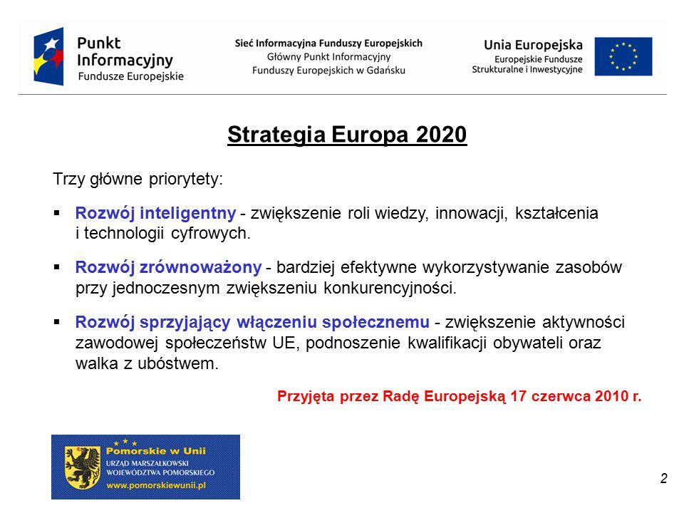 2 Strategia Europa 2020 Trzy główne priorytety:  Rozwój inteligentny - zwiększenie roli wiedzy, innowacji, kształcenia i technologii cyfrowych.  Roz
