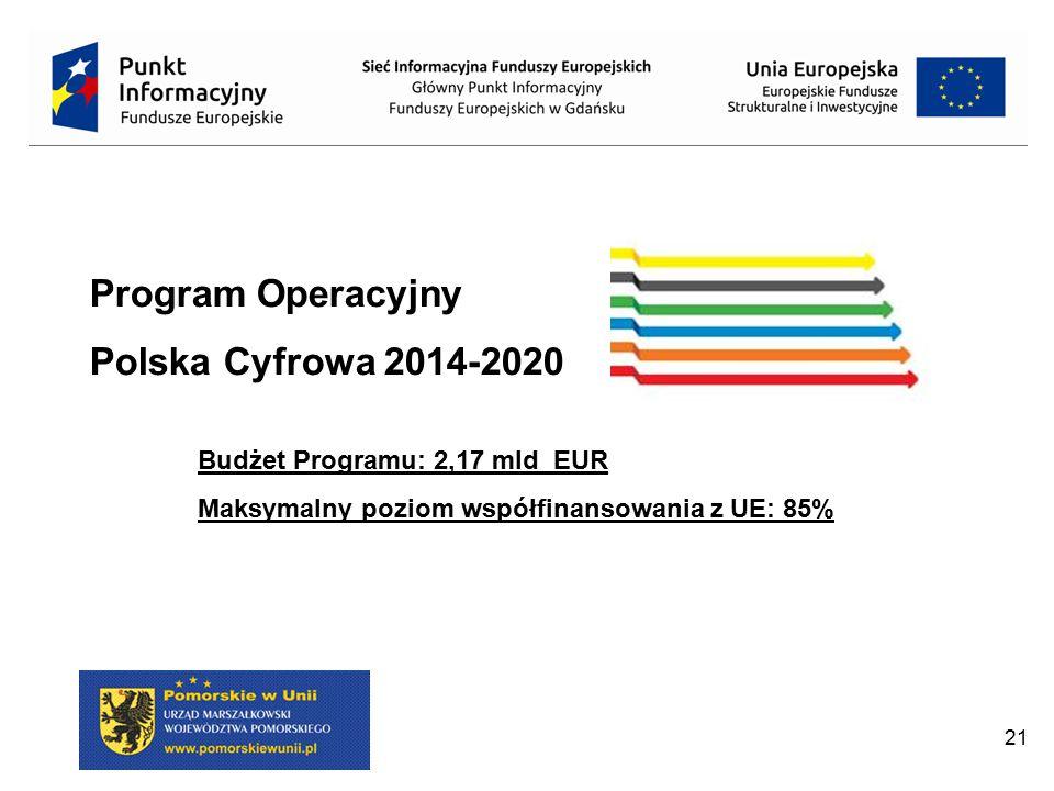 21 Program Operacyjny Polska Cyfrowa 2014-2020 Budżet Programu: 2,17 mld EUR Maksymalny poziom współfinansowania z UE: 85%