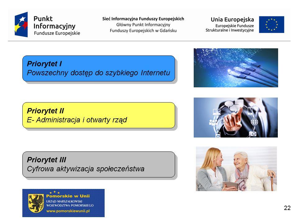 22 Priorytet I Powszechny dostęp do szybkiego Internetu Priorytet I Powszechny dostęp do szybkiego Internetu Priorytet II E- Administracja i otwarty r