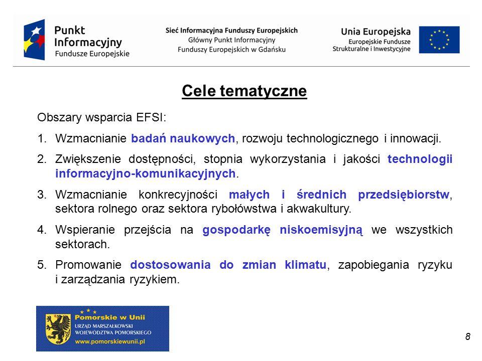 8 Cele tematyczne Obszary wsparcia EFSI: 1.Wzmacnianie badań naukowych, rozwoju technologicznego i innowacji. 2.Zwiększenie dostępności, stopnia wykor