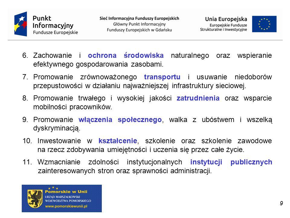 20 Ułatwienia w korzystaniu z Funduszy Europejskich 2014-2020  zapewnienie łatwego dostępu do kompleksowej informacji nt.