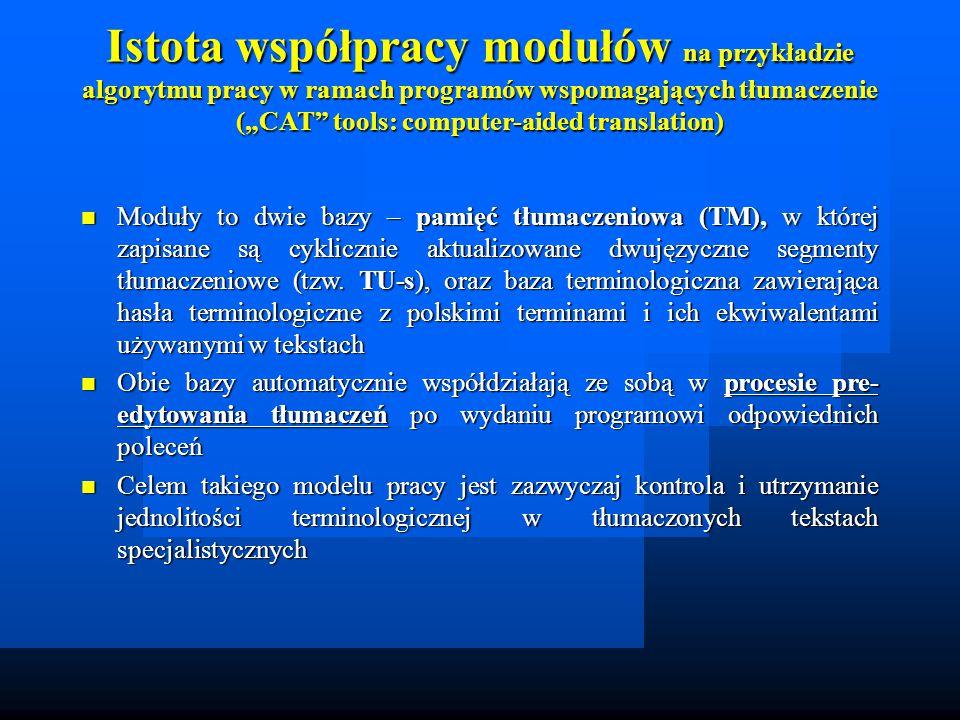 """Istota współpracy modułów na przykładzie algorytmu pracy w ramach programów wspomagających tłumaczenie (""""CAT tools: computer-aided translation) Moduły to dwie bazy – pamięć tłumaczeniowa (TM), w której zapisane są cyklicznie aktualizowane dwujęzyczne segmenty tłumaczeniowe (tzw."""