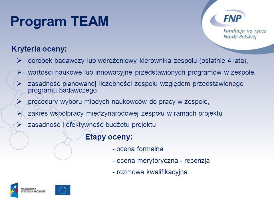 19 Kryteria oceny:  dorobek badawczy lub wdrożeniowy kierownika zespołu (ostatnie 4 lata),  wartości naukowe lub innowacyjne przedstawionych program
