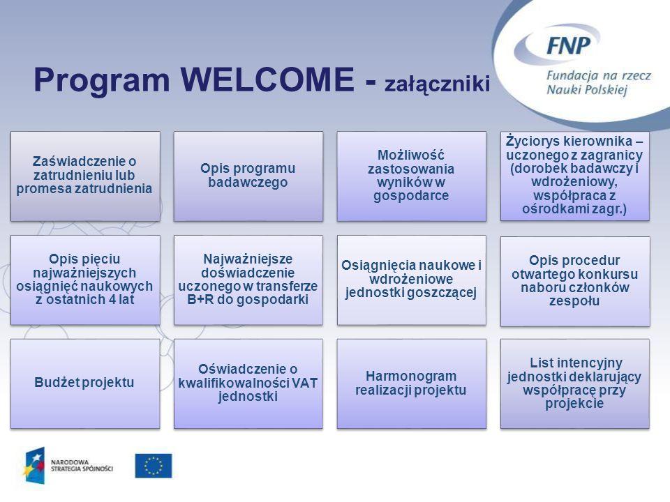 Program WELCOME - załączniki 30 Zaświadczenie o zatrudnieniu lub promesa zatrudnienia Opis programu badawczego Możliwość zastosowania wyników w gospod