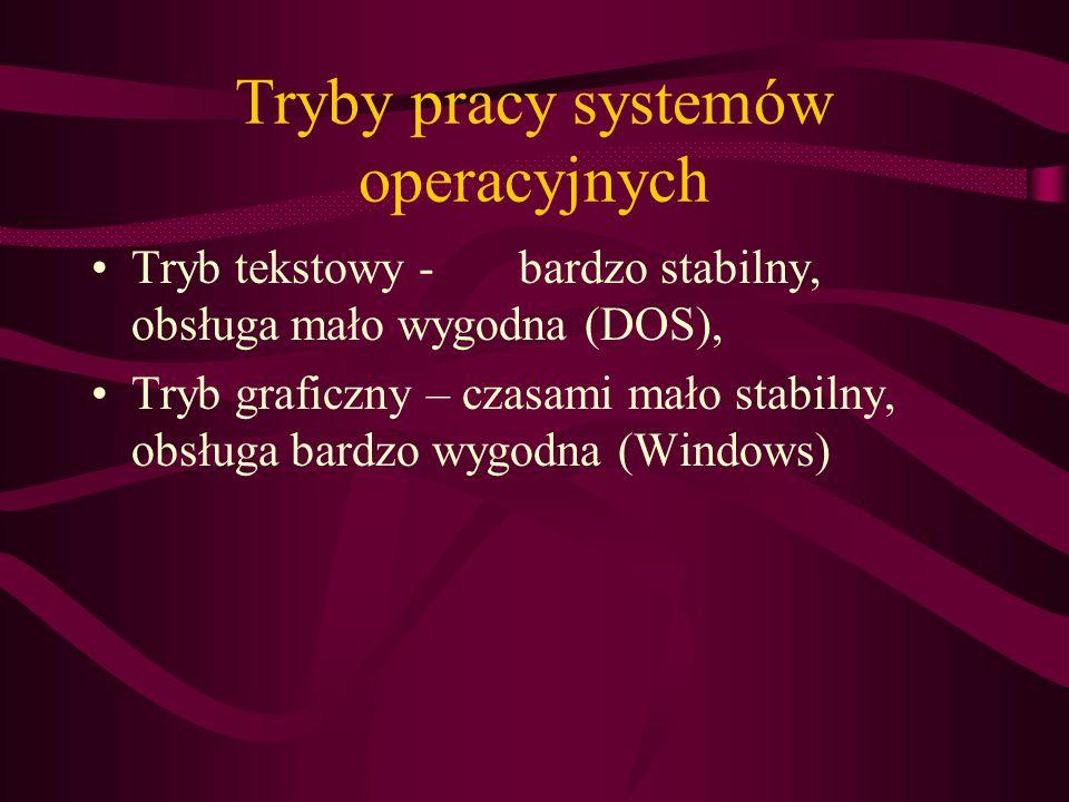 Tryby pracy systemów operacyjnych Tryb tekstowy - bardzo stabilny, obsługa mało wygodna (DOS), Tryb graficzny – czasami mało stabilny, obsługa bardzo wygodna (Windows)