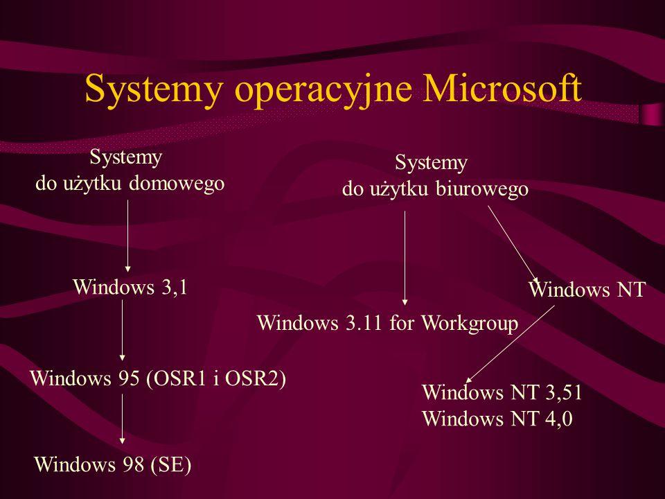 Systemy operacyjne Microsoft Systemy do użytku domowego Systemy do użytku biurowego Windows 3,1 Windows NT Windows 3.11 for Workgroup Windows 95 (OSR1 i OSR2) Windows NT 3,51 Windows NT 4,0 Windows 98 (SE)