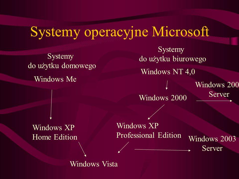 Systemy operacyjne Microsoft Systemy do użytku domowego Systemy do użytku biurowego Windows Me Windows NT 4,0 Windows 2000 Windows XP Home Edition Windows XP Professional Edition Windows 2000 Server Windows 2003 Server Windows Vista