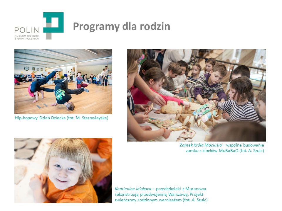 Programy dla rodzin Kamienice Ja'akova – przedszkolaki z Muranowa rekonstruują przedwojenną Warszawę.
