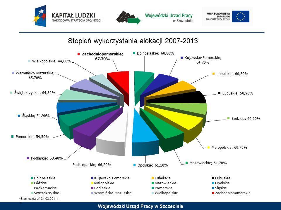 Wojewódzki Urząd Pracy w Szczecinie Stopień wykorzystania alokacji 2007-2013 *Stan na dzień 31.03.2011 r. r.