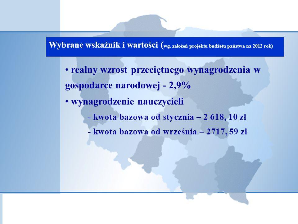 Dochody własne GMIN w kraju i w województwie małopolskim W okresie od 2007 r.