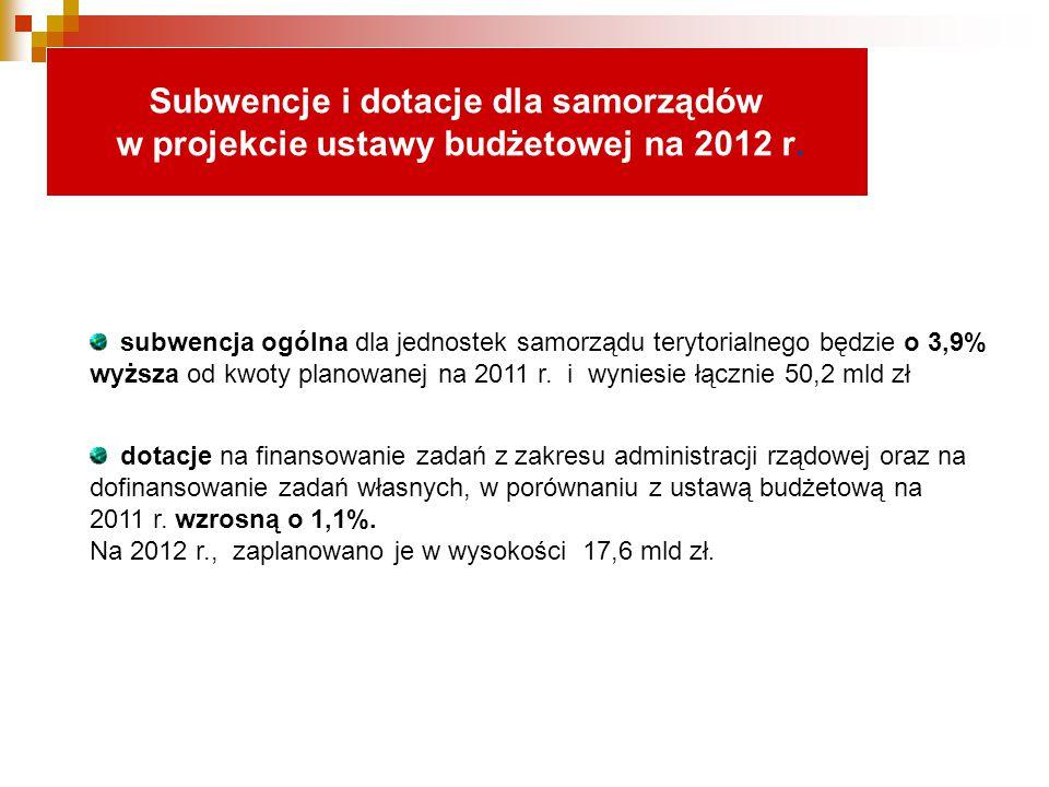 Dane z przyjętych uchwał JST na 2011r.
