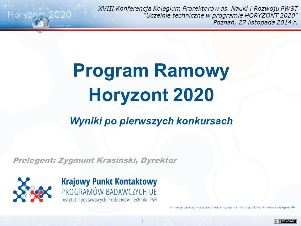 1 Program Ramowy Horyzont 2020 Wyniki po pierwszych konkursach Prelegent: Zygmunt Krasiński, Dyrektor XVIII Konferencja Kolegium Prorektorów ds. Nauki