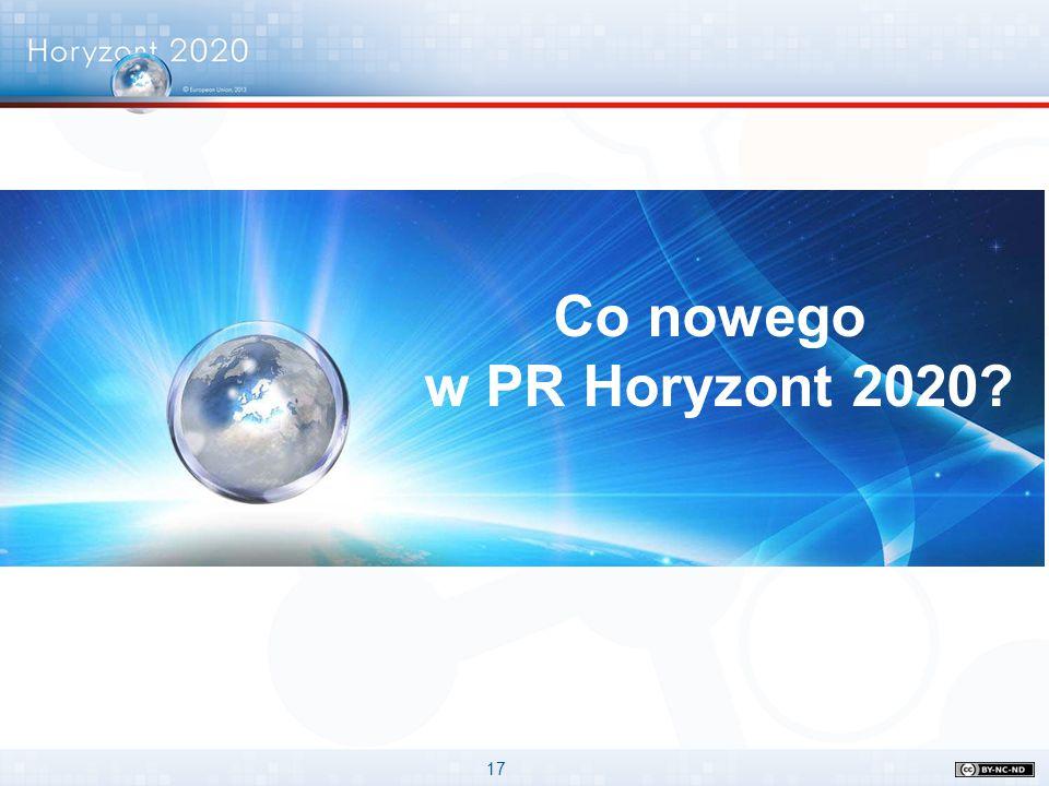 17 Co nowego w PR Horyzont 2020?