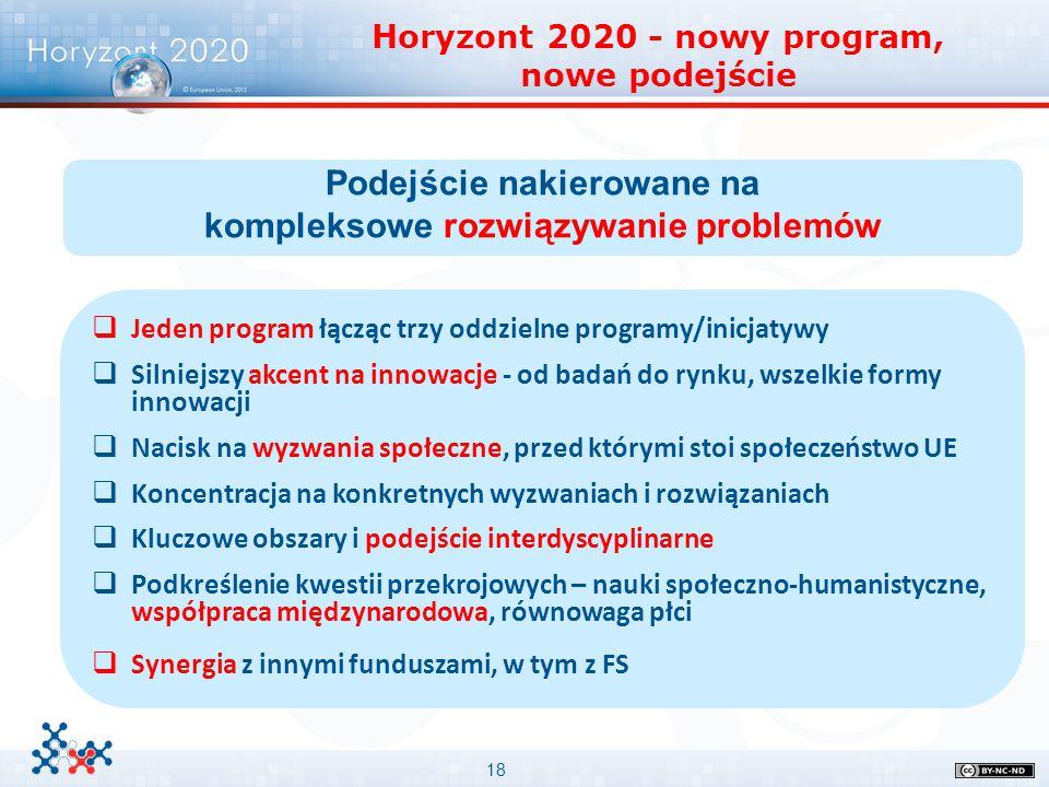 18 Horyzont 2020 - nowy program, nowe podejście Podejście nakierowane na kompleksowe rozwiązywanie problemów   Jeden program łącząc trzy oddzielne p