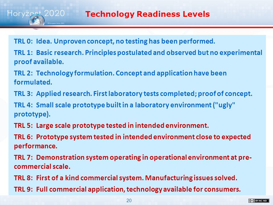 20 Technology Readiness Levels TRL 0: Idea. Unproven concept, no testing has been performed. TRL 1: Basic research. Principles postulated and observed