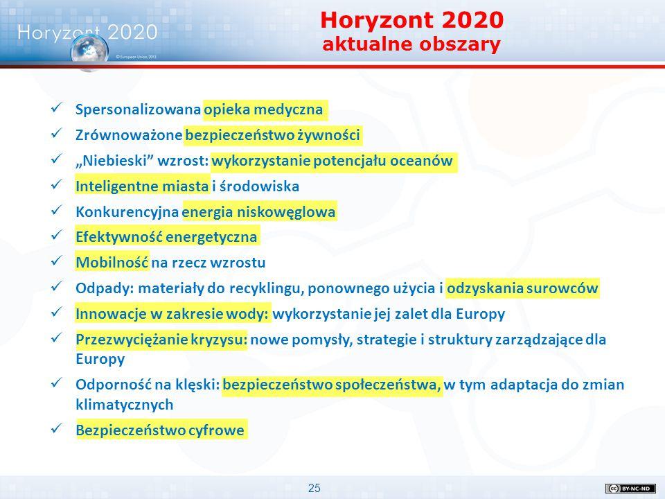 """25 Horyzont 2020 aktualne obszary Spersonalizowana opieka medyczna Zrównoważone bezpieczeństwo żywności """"Niebieski"""" wzrost: wykorzystanie potencjału o"""