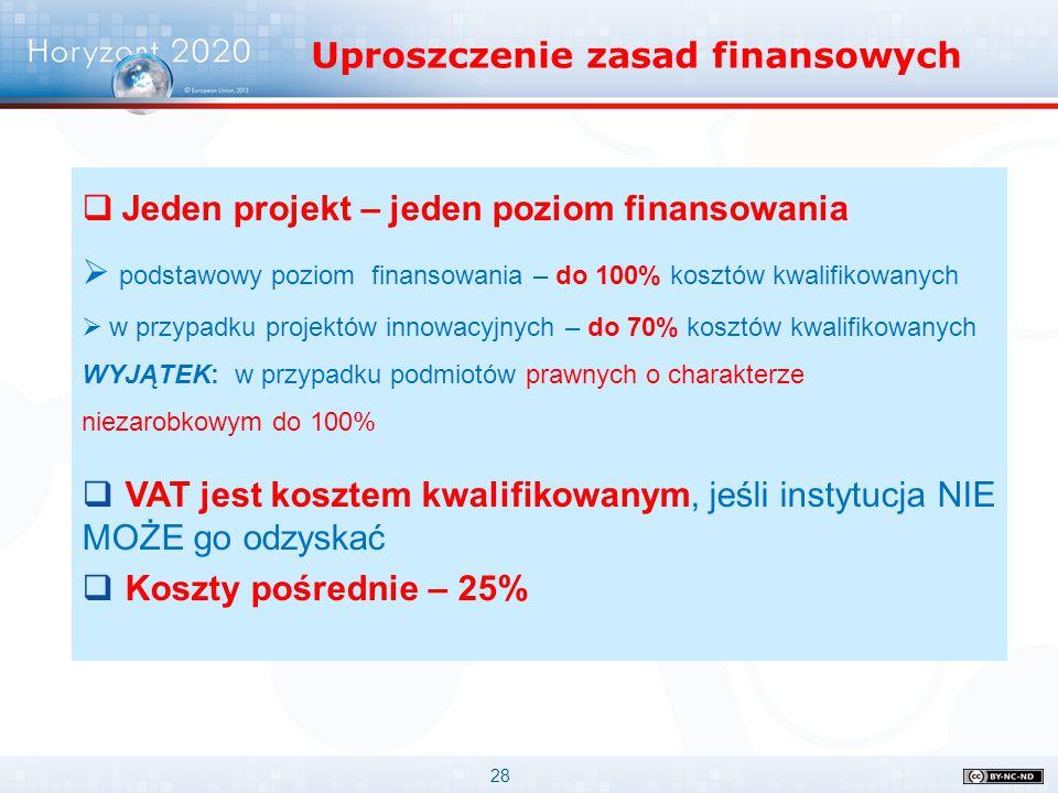 28  Jeden projekt – jeden poziom finansowania  podstawowy poziom finansowania – do 100% kosztów kwalifikowanych  w przypadku projektów innowacyjnyc