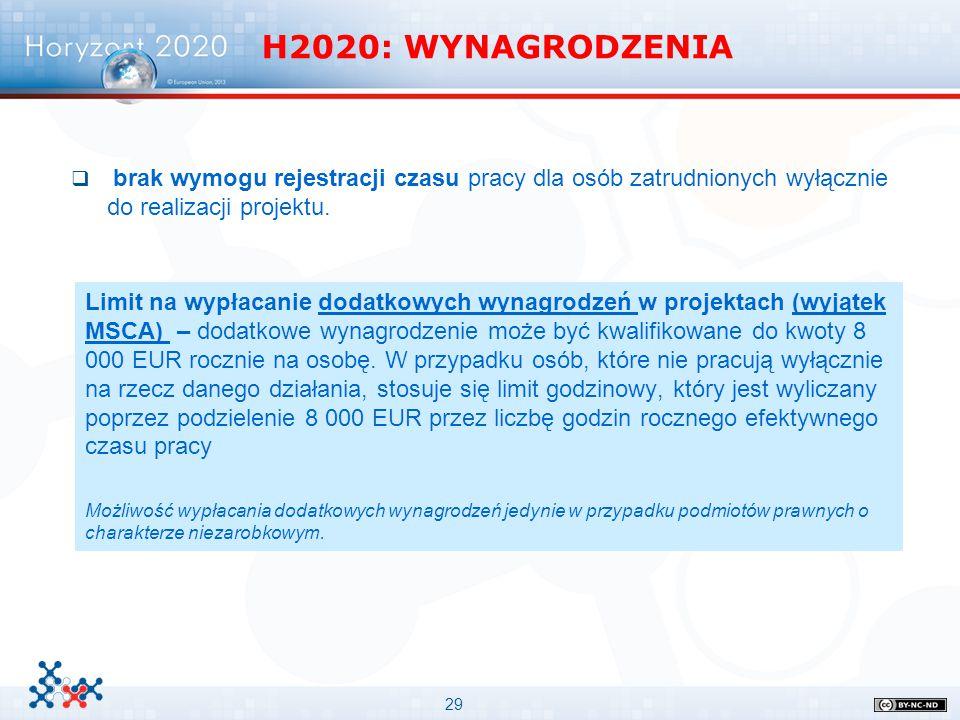 29 Limit na wypłacanie dodatkowych wynagrodzeń w projektach (wyjątek MSCA) – dodatkowe wynagrodzenie może być kwalifikowane do kwoty 8 000 EUR rocznie