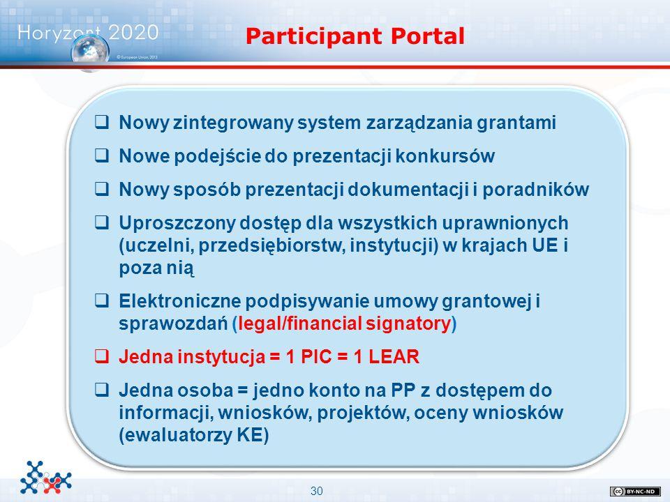 30   Nowy zintegrowany system zarządzania grantami   Nowe podejście do prezentacji konkursów   Nowy sposób prezentacji dokumentacji i poradników