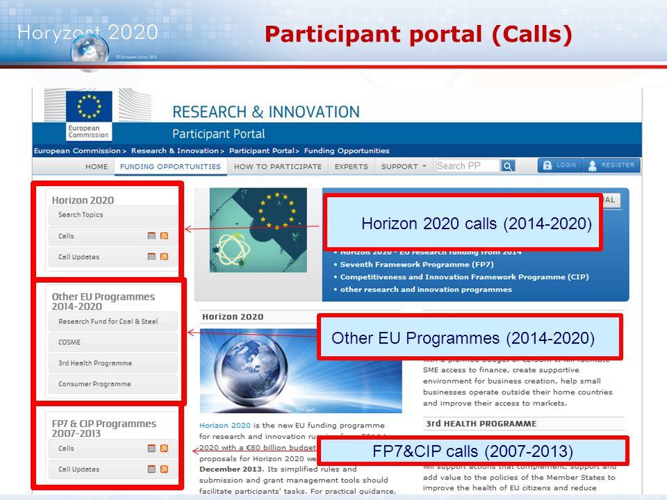 31 Participant portal (Calls) Horizon 2020 calls (2014-2020) Other EU Programmes (2014-2020) FP7&CIP calls (2007-2013)