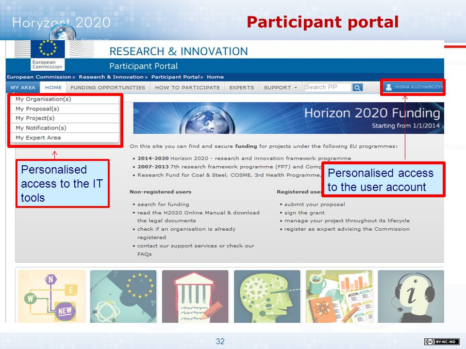 32 Participant portal Personalised access to the IT tools Personalised access to the user account