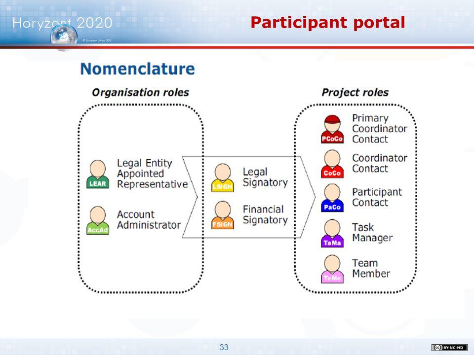 33 Participant portal