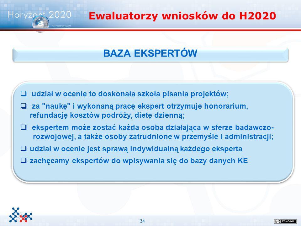 34 Ewaluatorzy wniosków do H2020   udział w ocenie to doskonała szkoła pisania projektów;   za