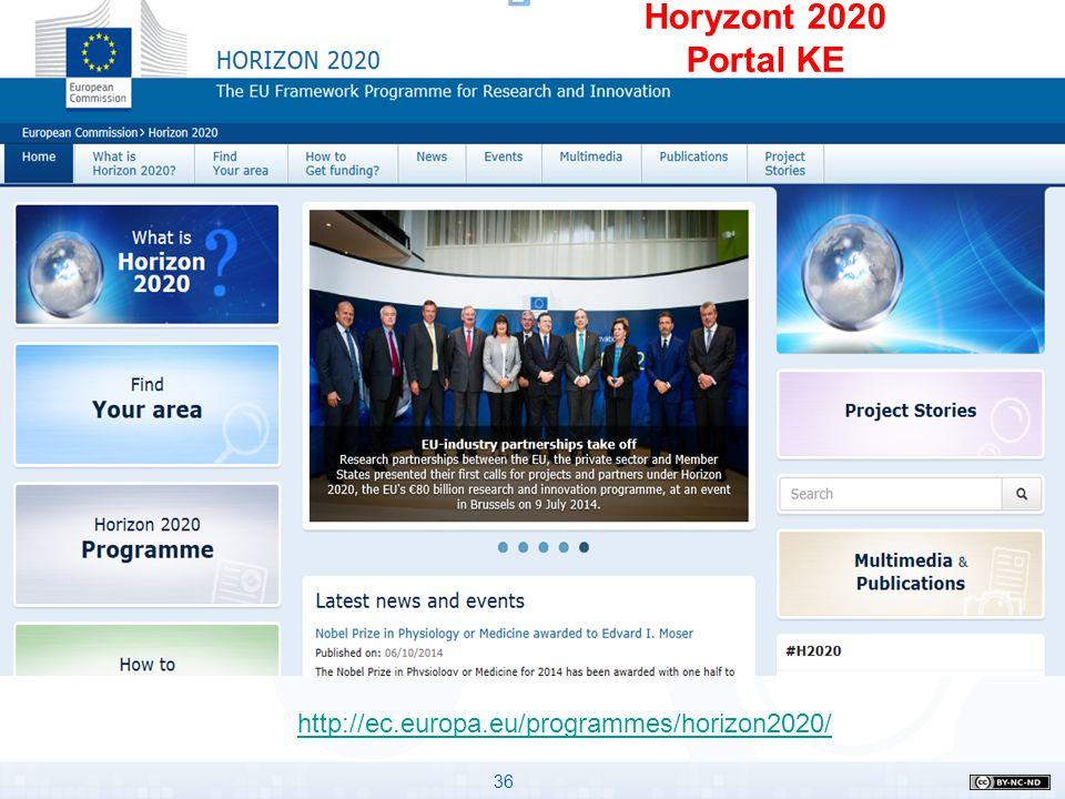 36 http://ec.europa.eu/programmes/horizon2020/ Horyzont 2020 Portal KE