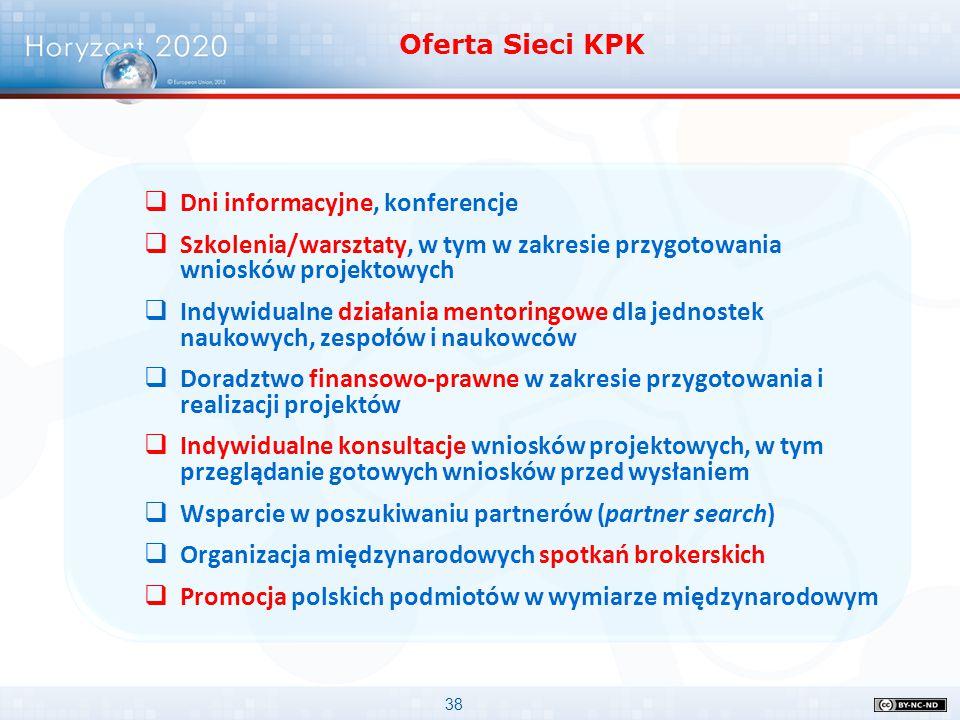 38 Oferta Sieci KPK  Dni informacyjne, konferencje  Szkolenia/warsztaty, w tym w zakresie przygotowania wniosków projektowych  Indywidualne działan