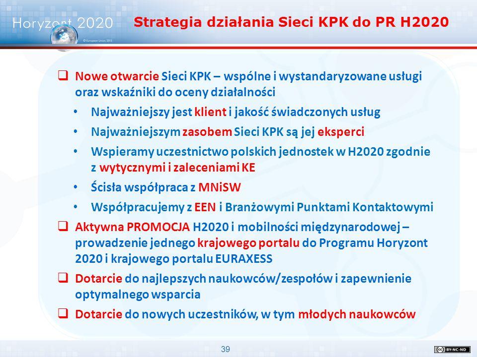 39 Strategia działania Sieci KPK do PR H2020  Nowe otwarcie Sieci KPK – wspólne i wystandaryzowane usługi oraz wskaźniki do oceny działalności Najważ