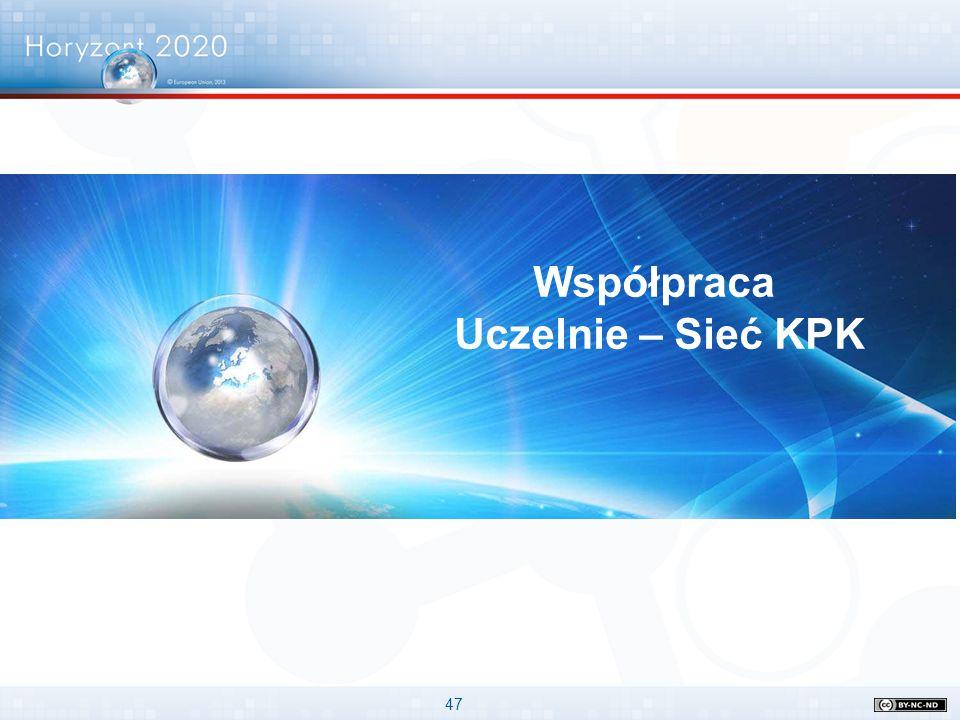 47 Współpraca Uczelnie – Sieć KPK