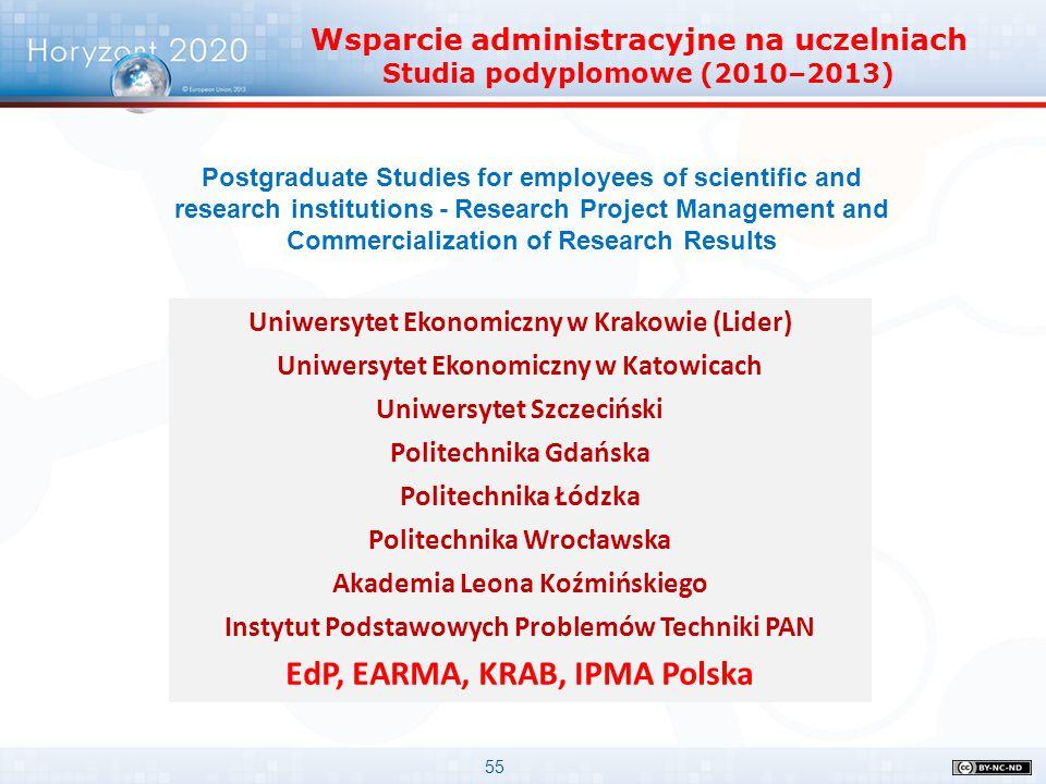 55 Uniwersytet Ekonomiczny w Krakowie (Lider) Uniwersytet Ekonomiczny w Katowicach Uniwersytet Szczeciński Politechnika Gdańska Politechnika Łódzka Po