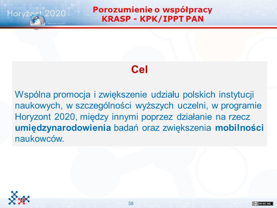 58 Porozumienie o współpracy KRASP - KPK/IPPT PAN Cel Wspólna promocja i zwiększenie udziału polskich instytucji naukowych, w szczególności wyższych u