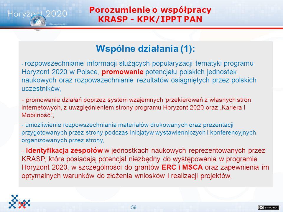59 Porozumienie o współpracy KRASP - KPK/IPPT PAN Wspólne działania (1): - rozpowszechnianie informacji służących popularyzacji tematyki programu Hory