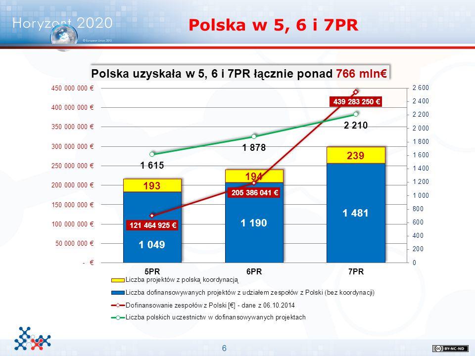 6 Polska w 5, 6 i 7PR