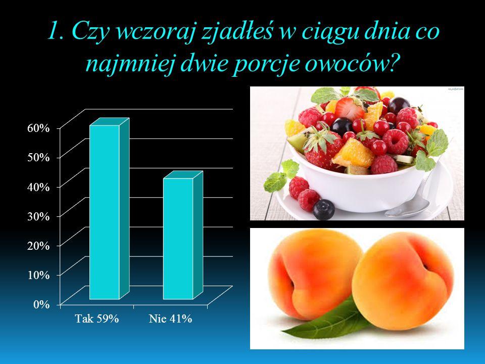 1. Czy wczoraj zjadłeś w ciągu dnia co najmniej dwie porcje owoców?