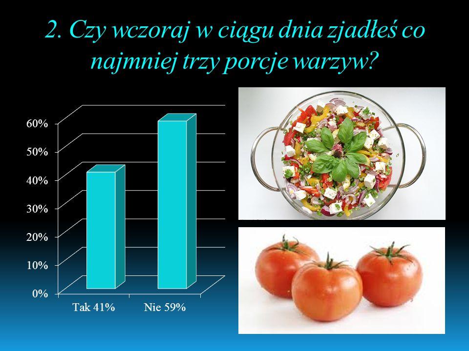 2. Czy wczoraj w ciągu dnia zjadłeś co najmniej trzy porcje warzyw?