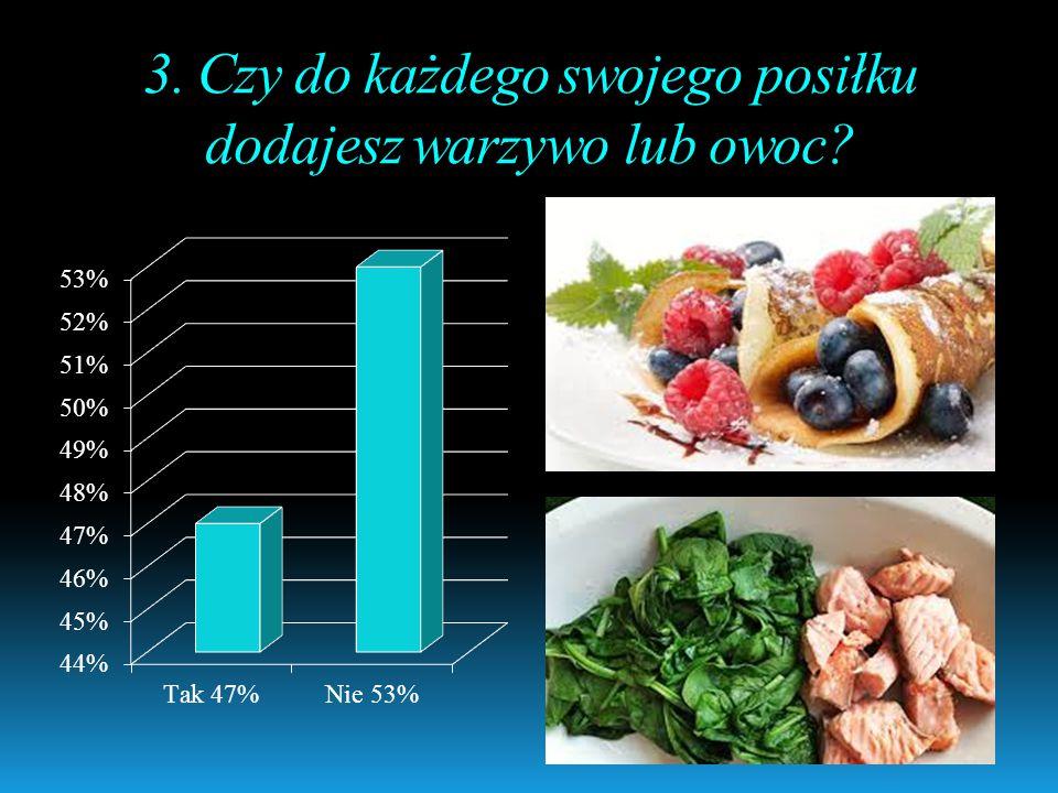 3. Czy do każdego swojego posiłku dodajesz warzywo lub owoc?